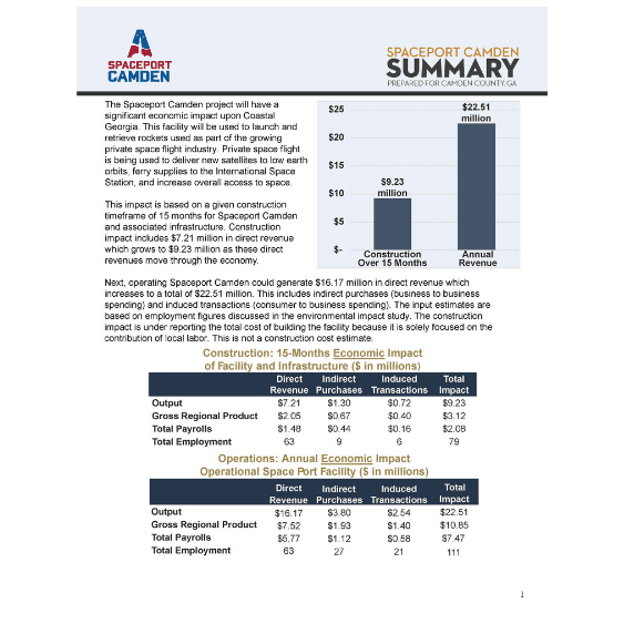 Image of Economic Impact Summary Document